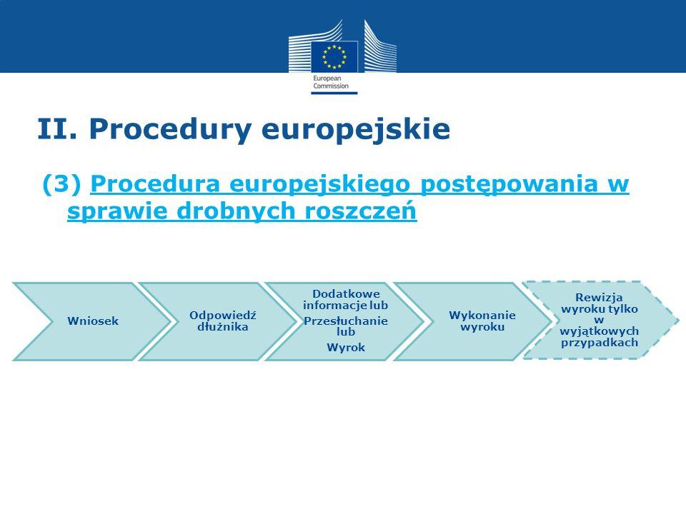II. Procedury europejskie (3) Procedura europejskiego postępowania w sprawie drobnych roszczeń Wniosek Odpowiedź dłużnika Dodatkowe informacje lub Prz