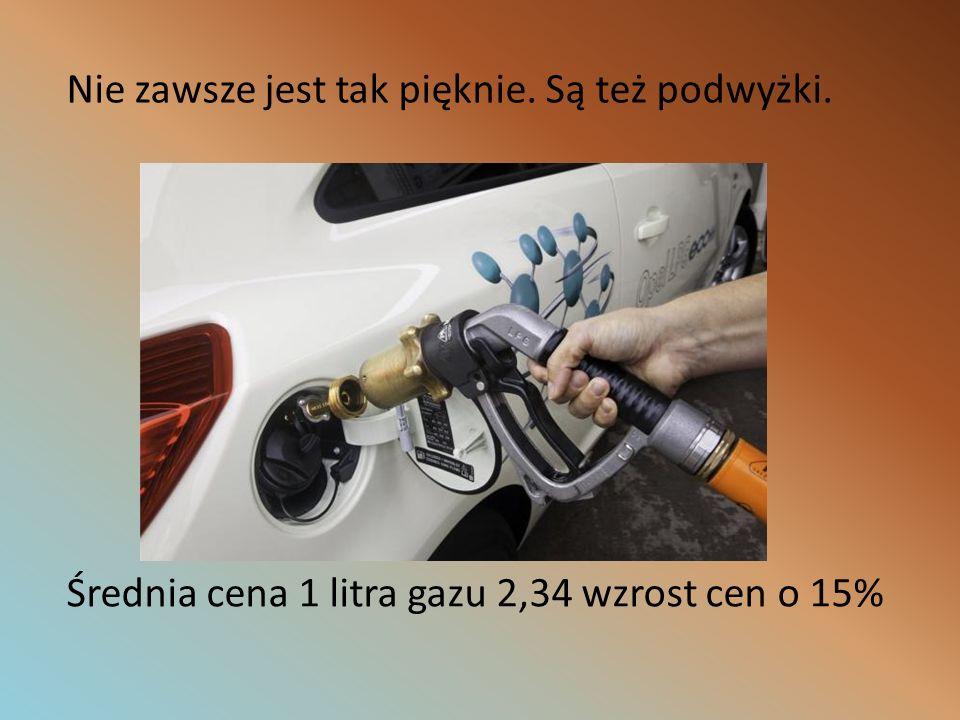 Nie zawsze jest tak pięknie. Są też podwyżki. Średnia cena 1 litra gazu 2,34 wzrost cen o 15%