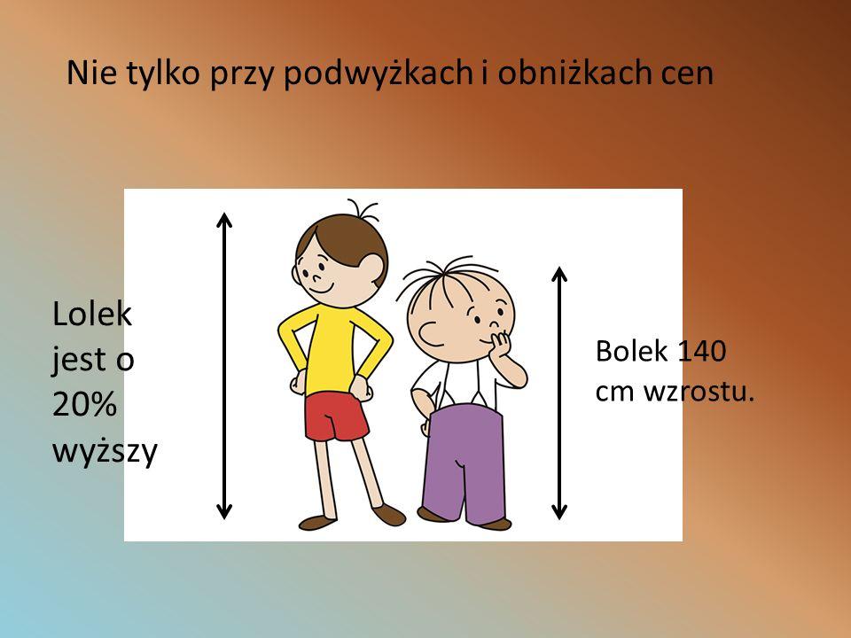 Jakiego wzrostu jest Lolek Sposób pierwszy Sposób drugi Obliczam 20% z 140 Wzrost Bolka to 100% 100% + 20% = 120% 120% to wzrost Lolka Wzrost Bolka to 100% 100% + 20% = 120% 120% to wzrost Lolka Dodaję obliczoną wartość do 140 Dodaję obliczoną wartość do 140 140+28=168cm Obliczam 120% z 140 1,2*140=168