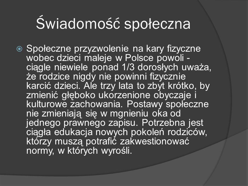 Świadomość społeczna Społeczne przyzwolenie na kary fizyczne wobec dzieci maleje w Polsce powoli - ciągle niewiele ponad 1/3 dorosłych uważa, że rodzi