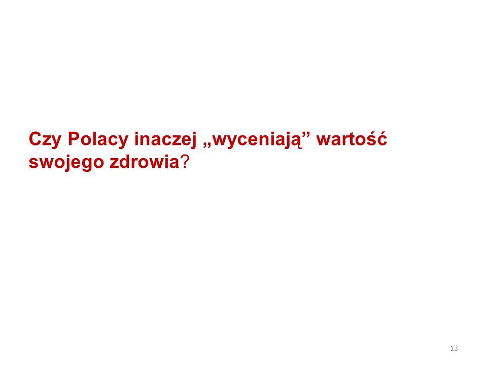Czy Polacy inaczej wyceniają wartość swojego zdrowia? 13