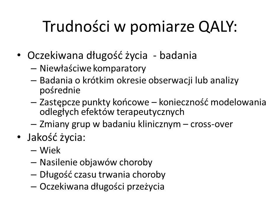 Trudności w pomiarze QALY: Oczekiwana długość życia - badania – Niewłaściwe komparatory – Badania o krótkim okresie obserwacji lub analizy pośrednie –