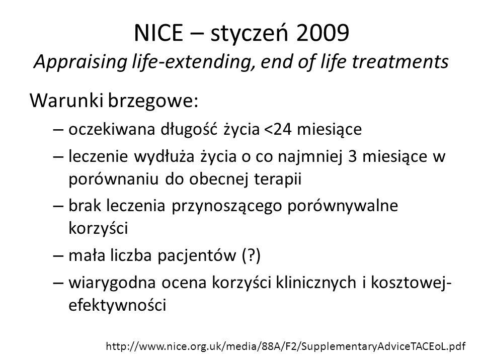 NICE – styczeń 2009 Appraising life-extending, end of life treatments Warunki brzegowe: – oczekiwana długość życia <24 miesiące – leczenie wydłuża życ