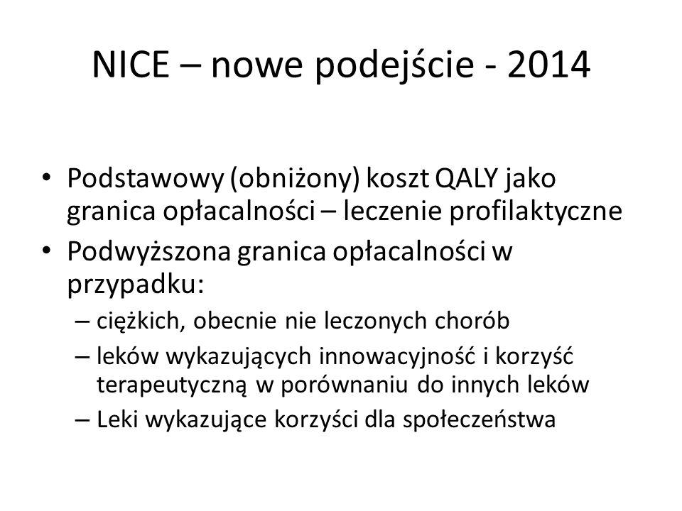 NICE – nowe podejście - 2014 Podstawowy (obniżony) koszt QALY jako granica opłacalności – leczenie profilaktyczne Podwyższona granica opłacalności w p
