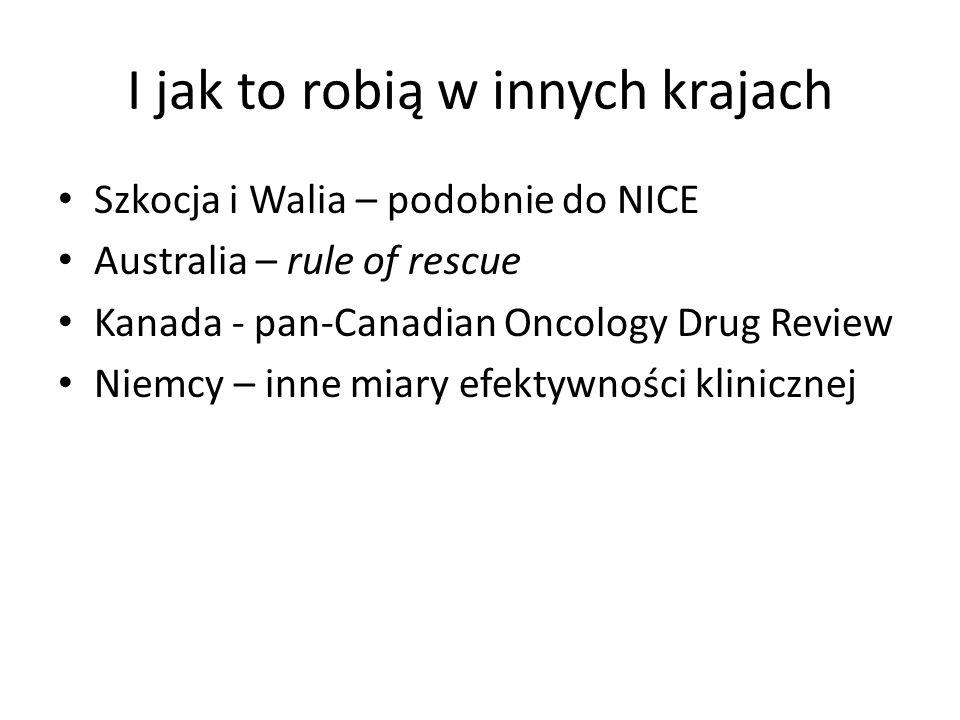 I jak to robią w innych krajach Szkocja i Walia – podobnie do NICE Australia – rule of rescue Kanada - pan-Canadian Oncology Drug Review Niemcy – inne