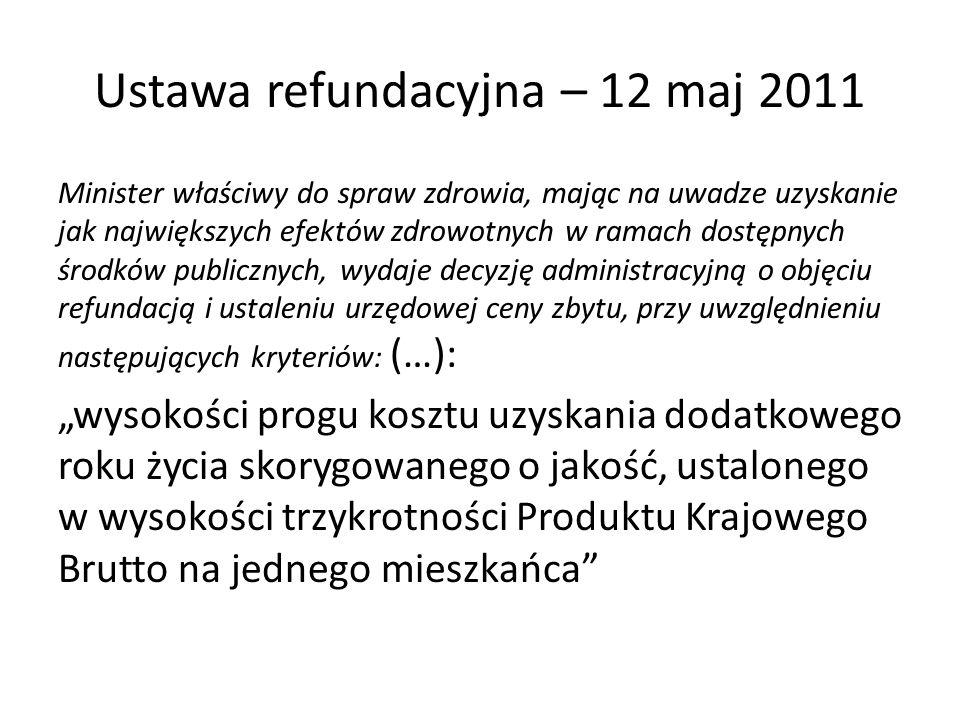 Ustawa refundacyjna – 12 maj 2011 Minister właściwy do spraw zdrowia, mając na uwadze uzyskanie jak największych efektów zdrowotnych w ramach dostępny