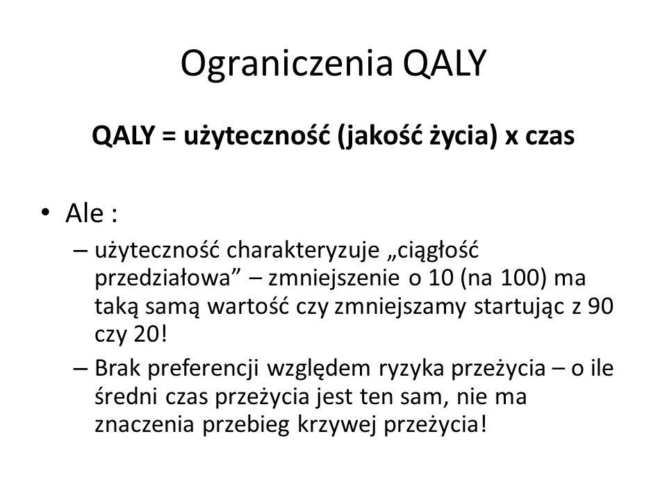 Ograniczenia QALY QALY = użyteczność (jakość życia) x czas Ale : – użyteczność charakteryzuje ciągłość przedziałowa – zmniejszenie o 10 (na 100) ma ta