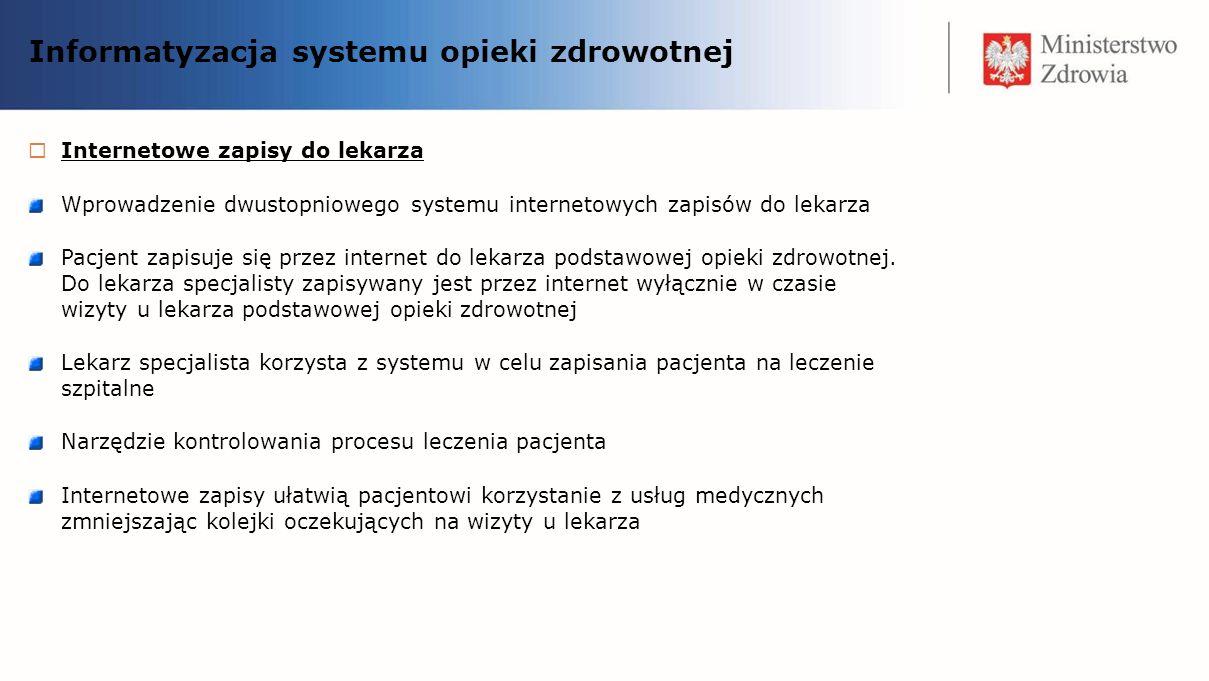 Informatyzacja systemu opieki zdrowotnej Internetowe zapisy do lekarza Wprowadzenie dwustopniowego systemu internetowych zapisów do lekarza Pacjent za