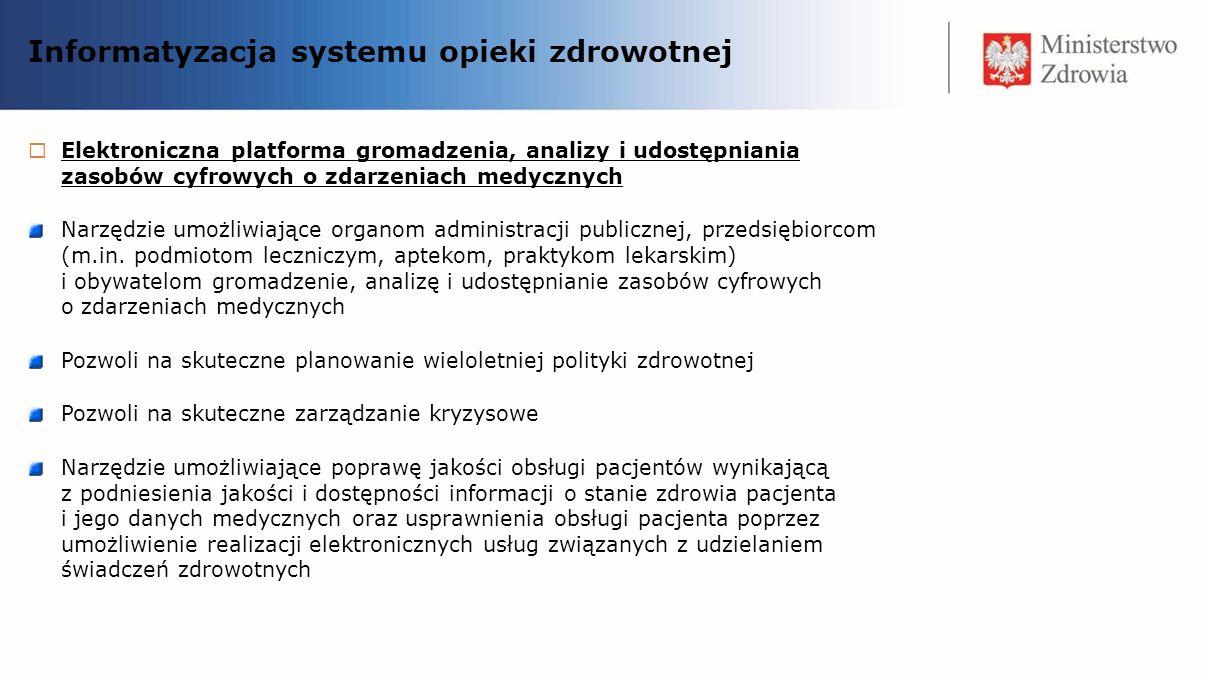Informatyzacja systemu opieki zdrowotnej Elektroniczna platforma gromadzenia, analizy i udostępniania zasobów cyfrowych o zdarzeniach medycznych Narzę