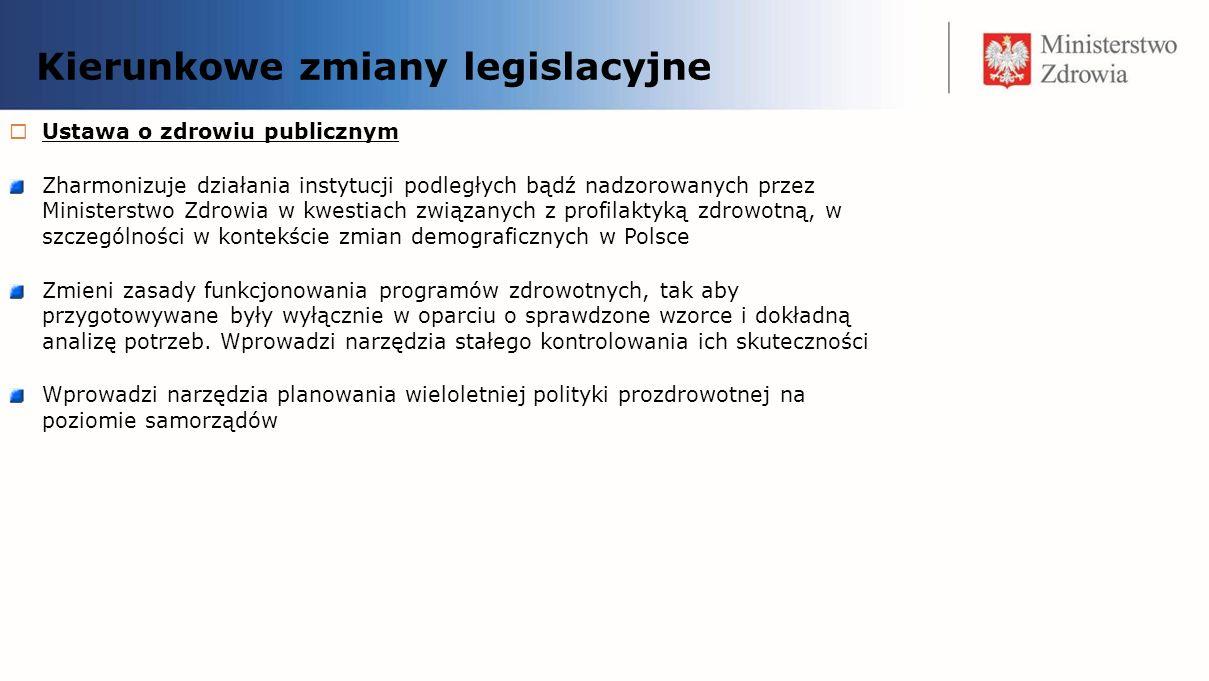 Kierunkowe zmiany legislacyjne Ustawa o zdrowiu publicznym Zharmonizuje działania instytucji podległych bądź nadzorowanych przez Ministerstwo Zdrowia