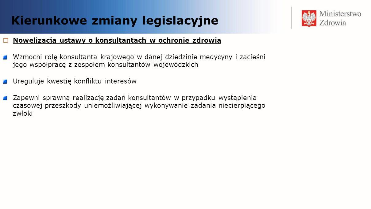 Kierunkowe zmiany legislacyjne Nowelizacja ustawy o konsultantach w ochronie zdrowia Wzmocni rolę konsultanta krajowego w danej dziedzinie medycyny i
