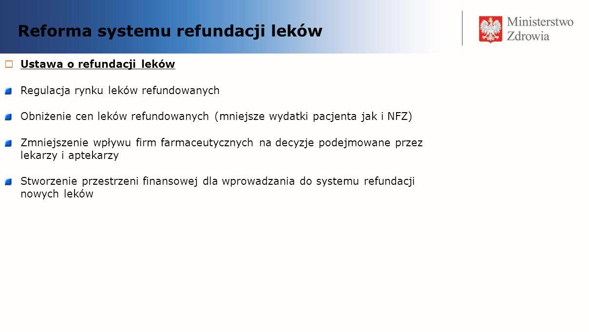 Reforma systemu refundacji leków Ustawa o refundacji leków Regulacja rynku leków refundowanych Obniżenie cen leków refundowanych (mniejsze wydatki pac