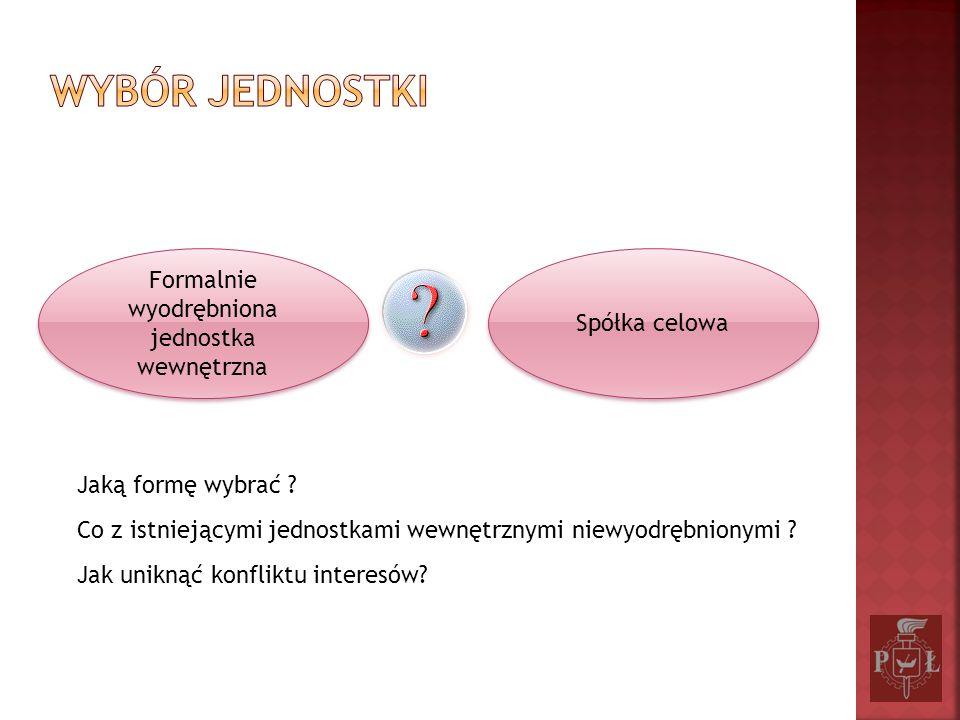 Formalnie wyodrębniona jednostka wewnętrzna Spółka celowa Jaką formę wybrać ? Co z istniejącymi jednostkami wewnętrznymi niewyodrębnionymi ? Jak unikn