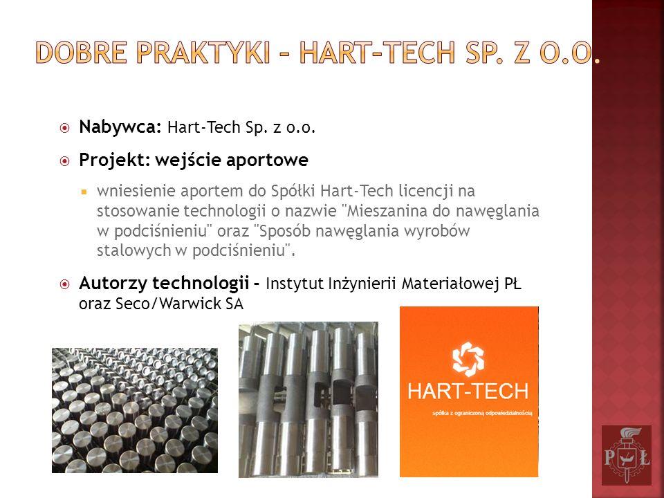 Nabywca: Hart-Tech Sp. z o.o. Projekt: wejście aportowe wniesienie aportem do Spółki Hart-Tech licencji na stosowanie technologii o nazwie