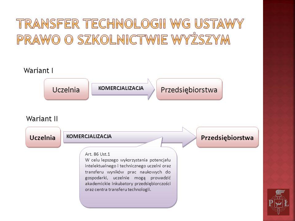 Gotowy produkt Duże przedsiębiorstwa (koncerny) Zainteresowanie badaniami realizowanymi na zlecenie Duże przedsiębiorstwa (koncerny) Zainteresowanie badaniami realizowanymi na zlecenie Podmioty sektora MŚP Brak środków pieniężnych na nabycie technologii Podmioty sektora MŚP Brak środków pieniężnych na nabycie technologii Spółki odpryskowe Możliwość skutecznego wdrożenia gotowych rozwiązań Spółki odpryskowe Możliwość skutecznego wdrożenia gotowych rozwiązań