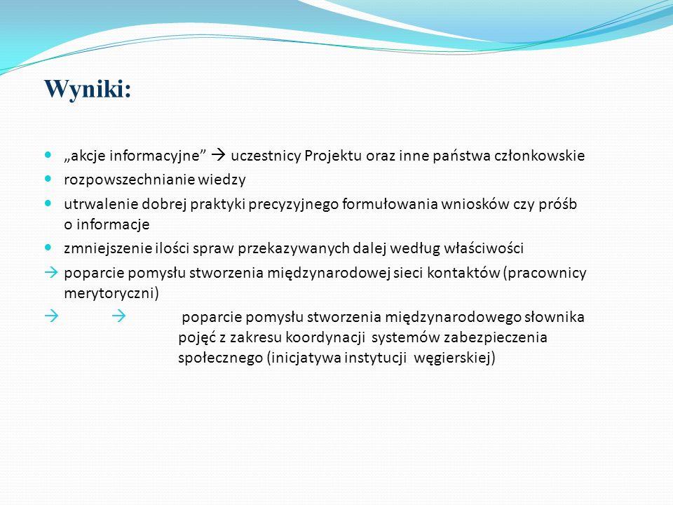 Wyniki: akcje informacyjne uczestnicy Projektu oraz inne państwa członkowskie rozpowszechnianie wiedzy utrwalenie dobrej praktyki precyzyjnego formuło