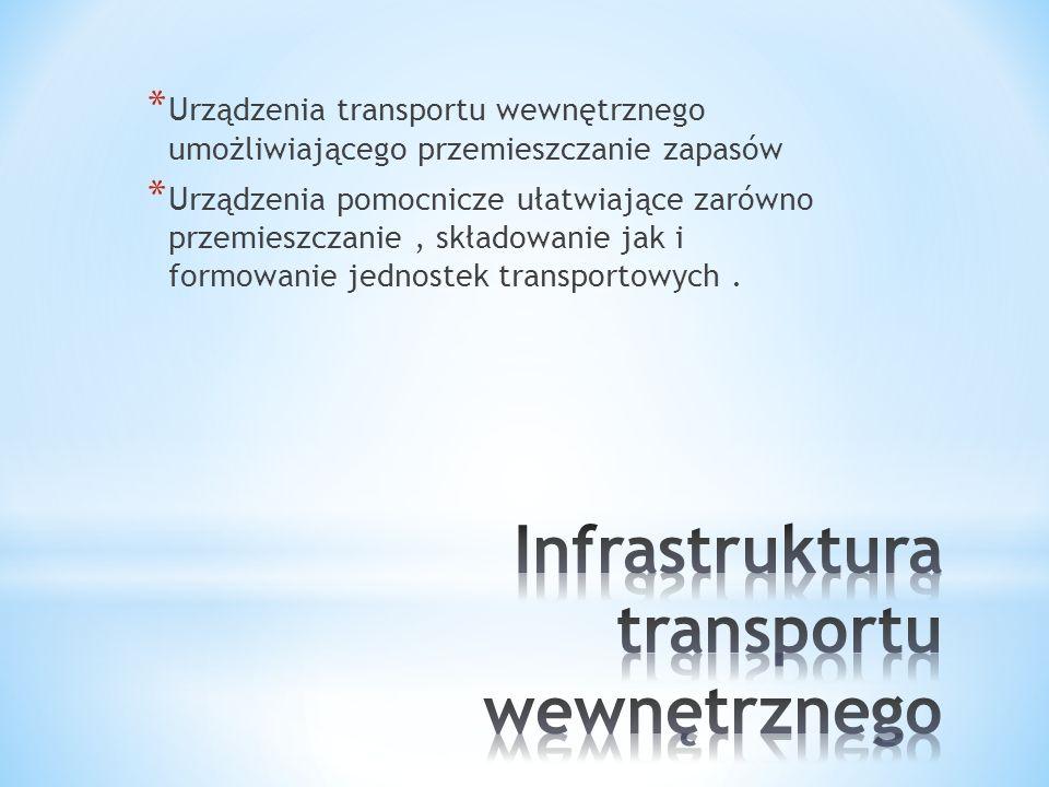 * Urządzenia transportu wewnętrznego umożliwiającego przemieszczanie zapasów * Urządzenia pomocnicze ułatwiające zarówno przemieszczanie, składowanie