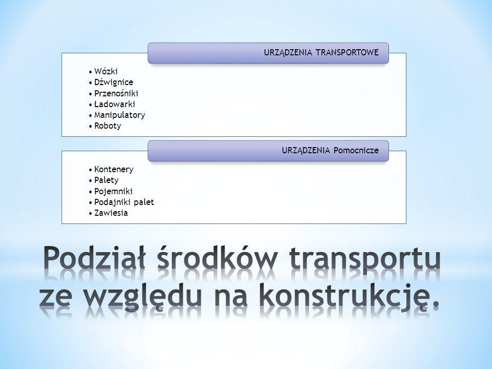To środki transportu, w których urządzenia podnoszące ładunek są podwieszone do wciągarki przejezdnej, wciągnika lub żurawia, przemieszczających się po moście.