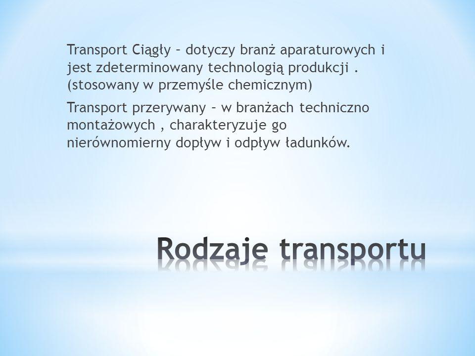 Transport Ciągły – dotyczy branż aparaturowych i jest zdeterminowany technologią produkcji. (stosowany w przemyśle chemicznym) Transport przerywany –