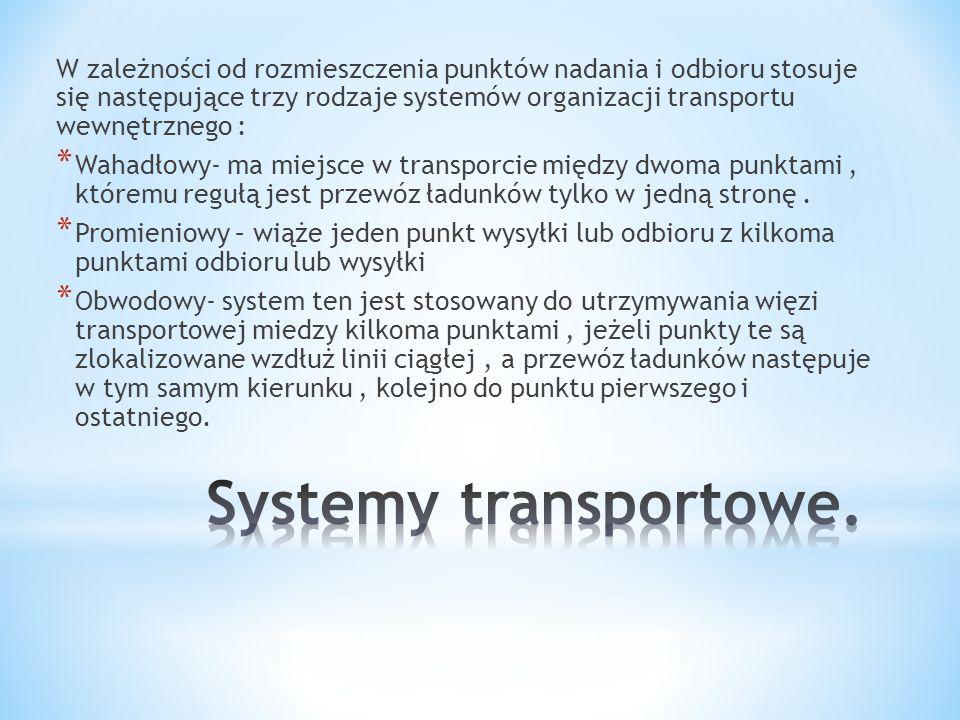 W zależności od rozmieszczenia punktów nadania i odbioru stosuje się następujące trzy rodzaje systemów organizacji transportu wewnętrznego : * Wahadło