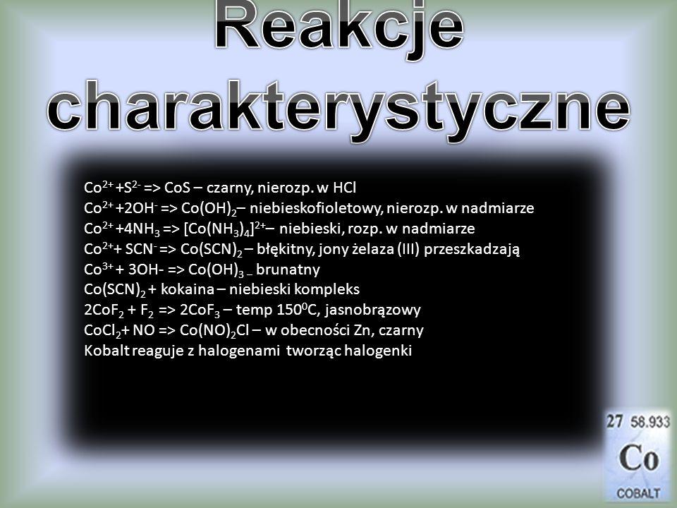Co 2+ +S 2- => CoS – czarny, nierozp. w HCl Co 2+ +2OH - => Co(OH) 2 – niebieskofioletowy, nierozp. w nadmiarze Co 2+ +4NH 3 => [Co(NH 3 ) 4 ] 2+ – ni