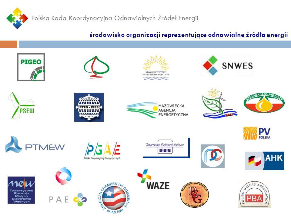środowisko organizacji reprezentujące odnawialne źródła energii Polska Rada Koordynacyjna Odnawialnych Źródeł Energii