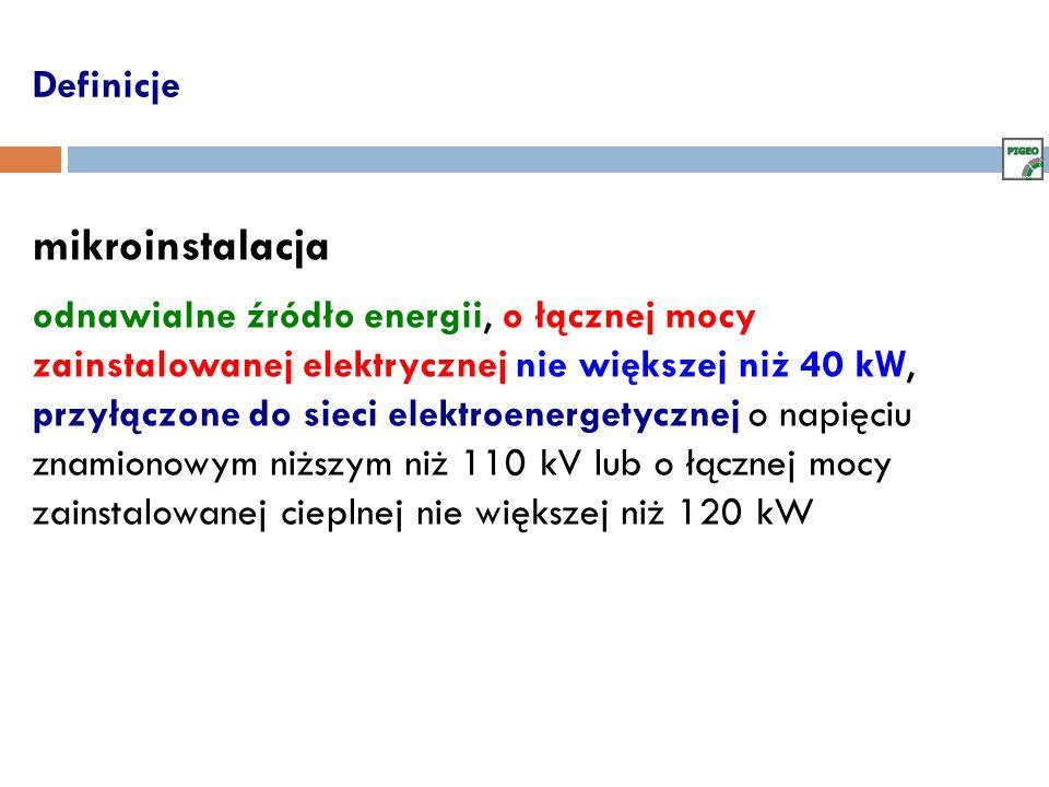 Definicje mikroinstalacja odnawialne źródło energii, o łącznej mocy zainstalowanej elektrycznej nie większej niż 40 kW, przyłączone do sieci elektroen