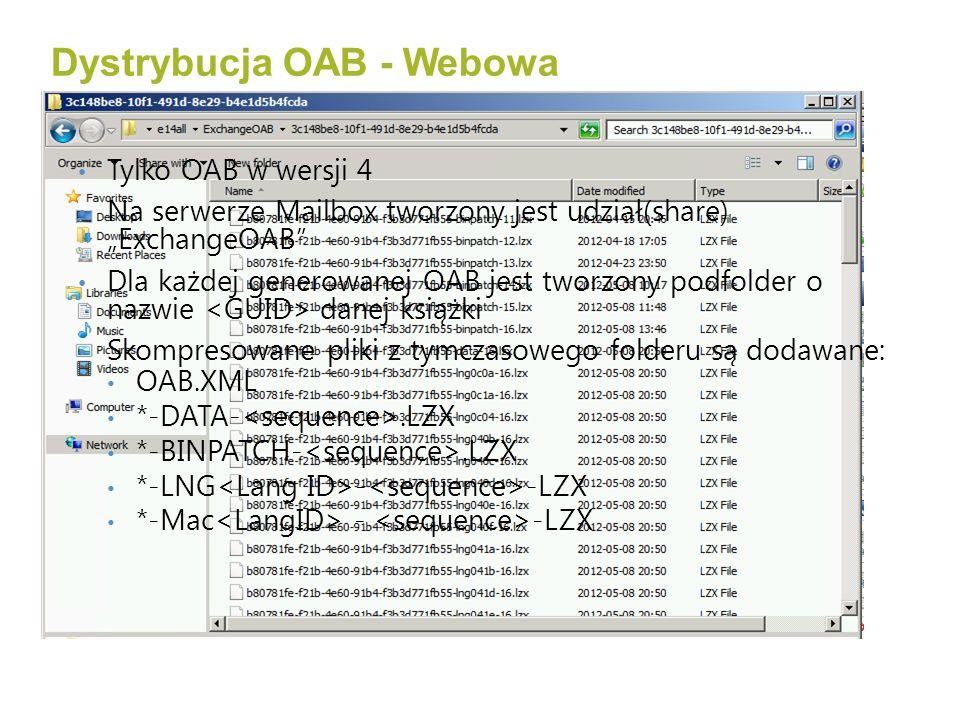 Tylko OAB w wersji 4 Na serwerze Mailbox tworzony jest udział(share) ExchangeOAB Dla każdej generowanej OAB jest tworzony podfolder o nazwie danej książki Skompresowane pliki z tymczasowego folderu są dodawane: OAB.XML *-DATA-.LZX *-BINPATCH-.LZX *-LNG - -LZX *-Mac - -LZX Dystrybucja OAB - Webowa
