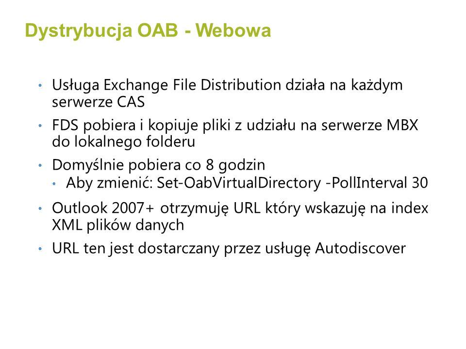 Usługa Exchange File Distribution działa na każdym serwerze CAS FDS pobiera i kopiuje pliki z udziału na serwerze MBX do lokalnego folderu Domyślnie pobiera co 8 godzin Aby zmienić: Set-OabVirtualDirectory -PollInterval 30 Outlook 2007+ otrzymuję URL który wskazuję na index XML plików danych URL ten jest dostarczany przez usługę Autodiscover Dystrybucja OAB - Webowa