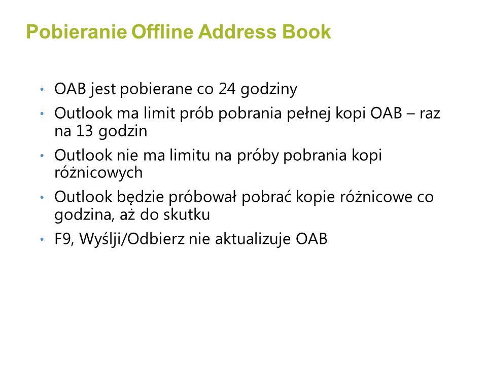 OAB jest pobierane co 24 godziny Outlook ma limit prób pobrania pełnej kopi OAB – raz na 13 godzin Outlook nie ma limitu na próby pobrania kopi różnicowych Outlook będzie próbował pobrać kopie różnicowe co godzina, aż do skutku F9, Wyślji/Odbierz nie aktualizuje OAB Pobieranie Offline Address Book