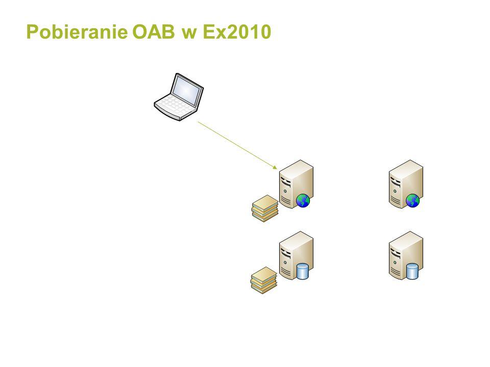 Pobieranie OAB w Ex2010