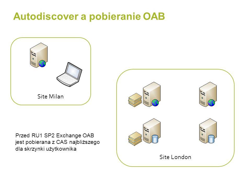Autodiscover a pobieranie OAB Site Milan Site London Przed RU1 SP2 Exchange OAB jest pobierana z CAS najbliższego dla skrzynki użytkownika