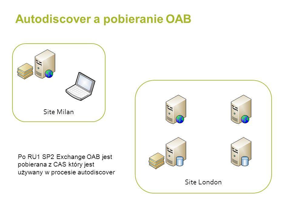Autodiscover a pobieranie OAB Site Milan Site London Po RU1 SP2 Exchange OAB jest pobierana z CAS który jest używany w procesie autodiscover