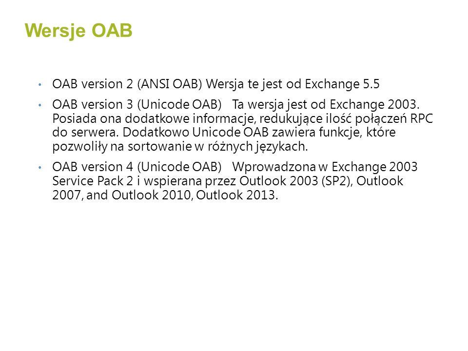 Zwiąkszyć logowanie dla komponentu MSExchange\OAL Generator Troubleshooting Offline Address Book nie generuje się