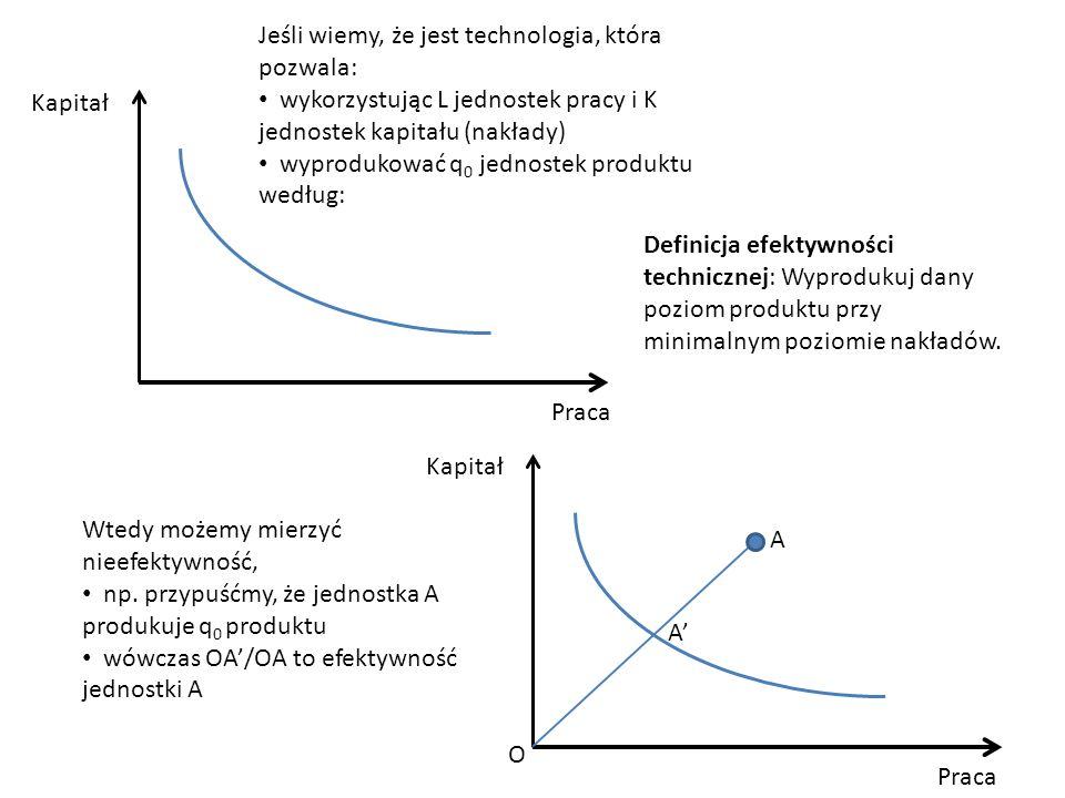 Praca Kapitał Jeśli wiemy, że jest technologia, która pozwala: wykorzystując L jednostek pracy i K jednostek kapitału (nakłady) wyprodukować q 0 jedno