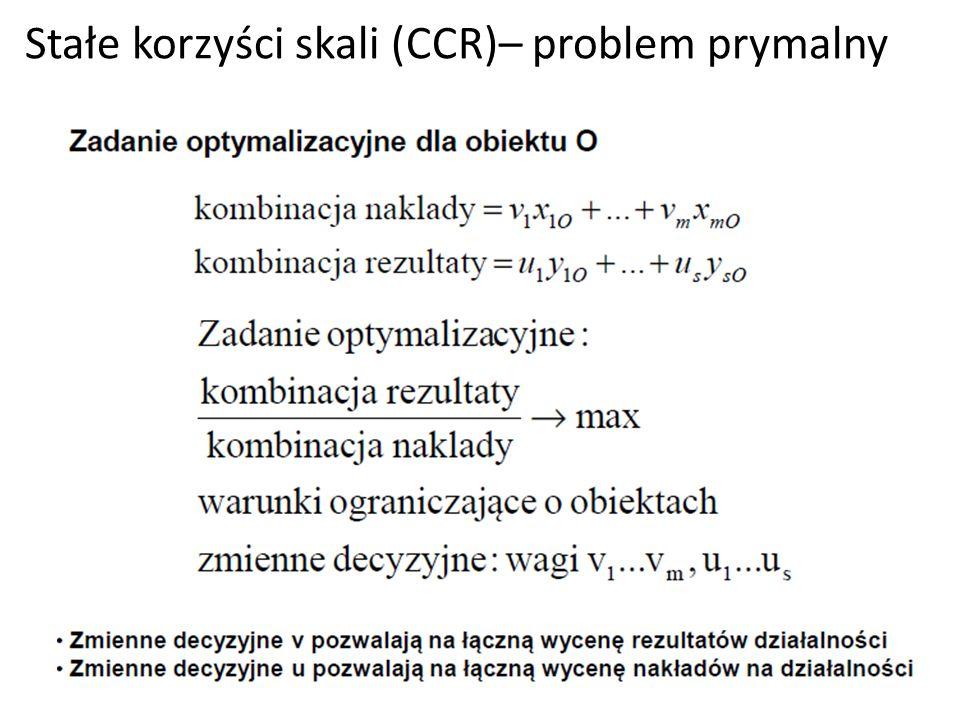Stałe korzyści skali (CCR)– problem prymalny
