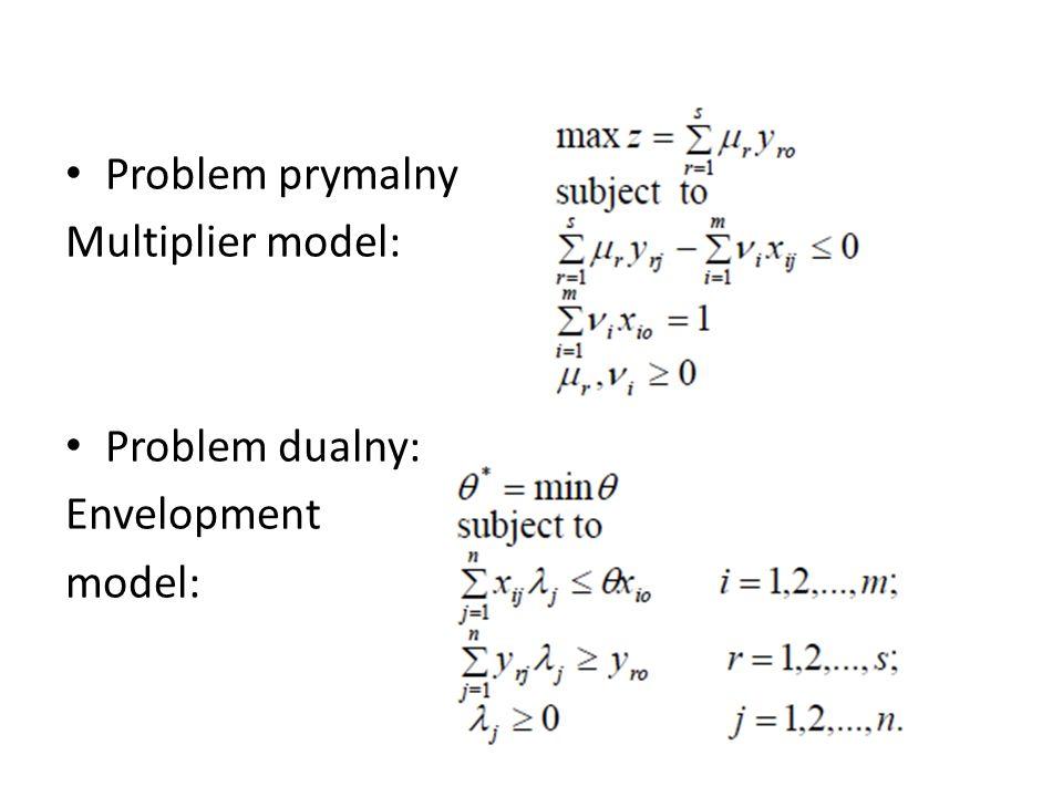 Problem prymalny Multiplier model: Problem dualny: Envelopment model: