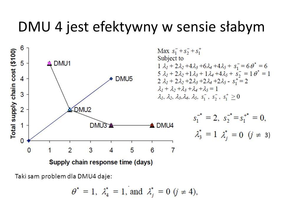 DMU 4 jest efektywny w sensie słabym Taki sam problem dla DMU4 daje: 3)