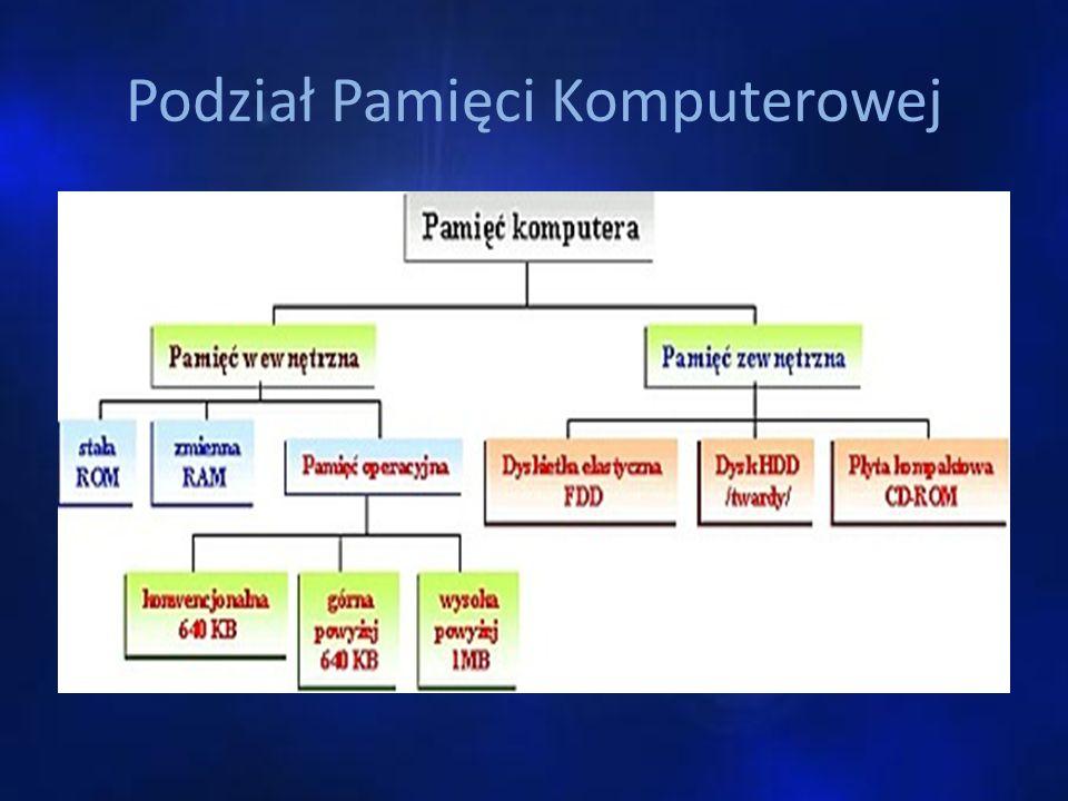 Podział podstawowych pamięci RAM ze względu na nowoczesność i wydajność: SDRAM PC-133 (133 oznacza częstotliwość taktowania pamięci) DDR PC-266 DDR PC-333 DDR PC-400 DDR powyżej 400 MHz DDR2 PC-533 DDR2 PC-667 DDR2 PC-800 DDR2 PC-1000 i wyżej DDR3
