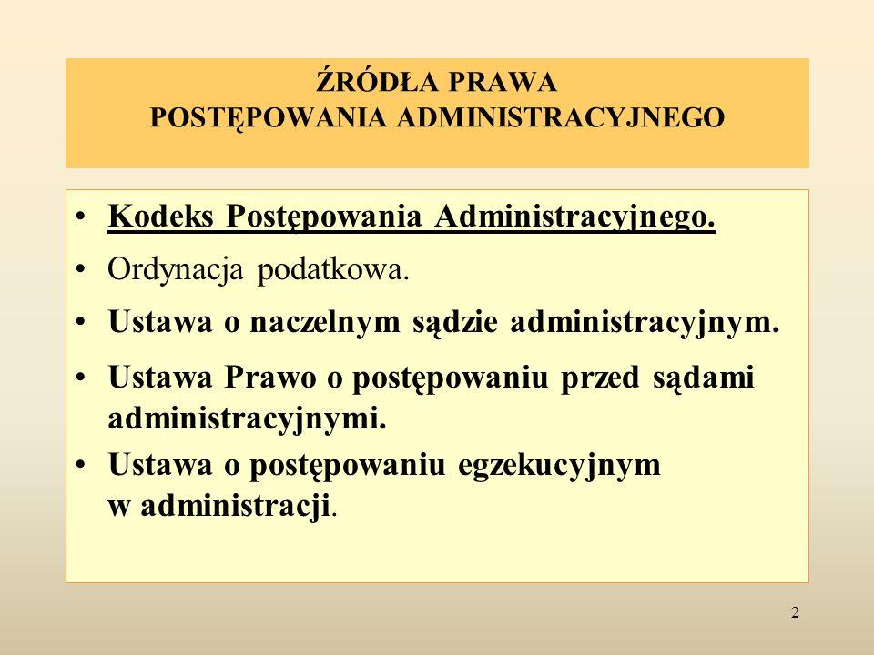 Przepisy zawierające odrębne uregulowania w zakresie postępowania administracyjnego Rozporządzenie Ministra Edukacji Narodowej i Sportu z dnia 1 grudnia 2004 r.