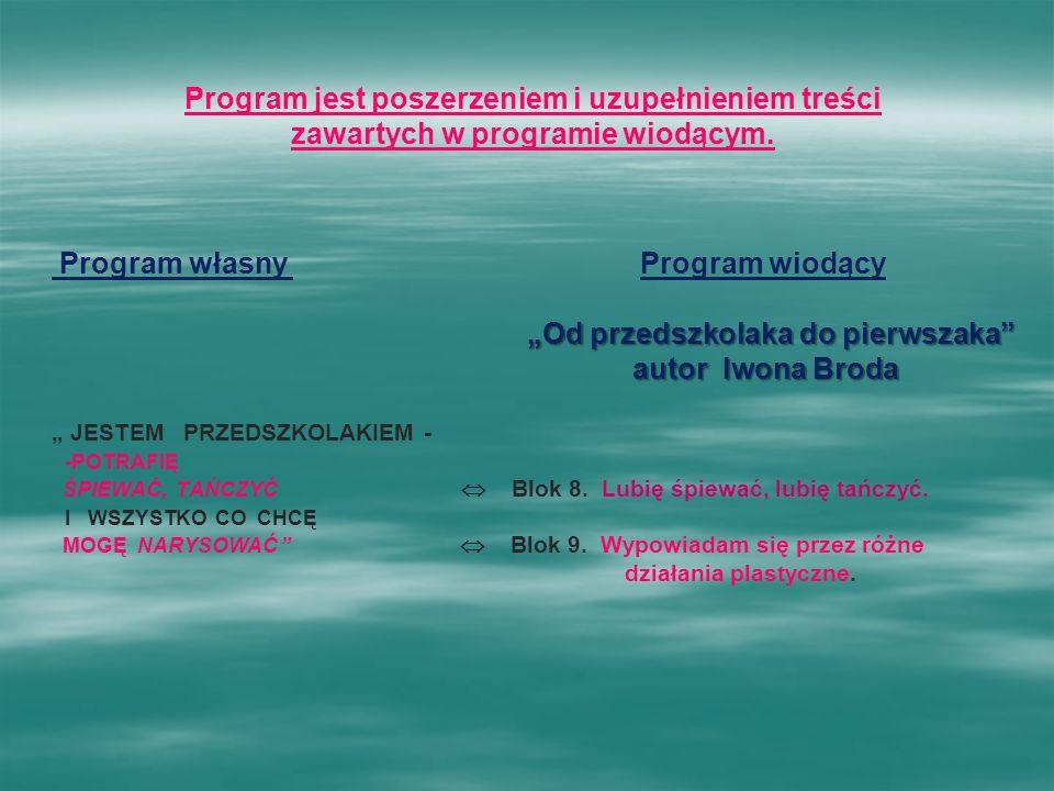 Program jest poszerzeniem i uzupełnieniem treści zawartych w programie wiodącym. Program własny Program wiodący Od przedszkolaka do pierwszaka Od prze