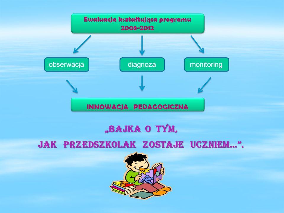 Bajka o tym, jak przedszkolak zostaje uczniem…. obserwacjadiagnozamonitoring Ewaluacja kształtuj ą ca programu 2008-2012 INNOWACJA PEDAGOGICZNA