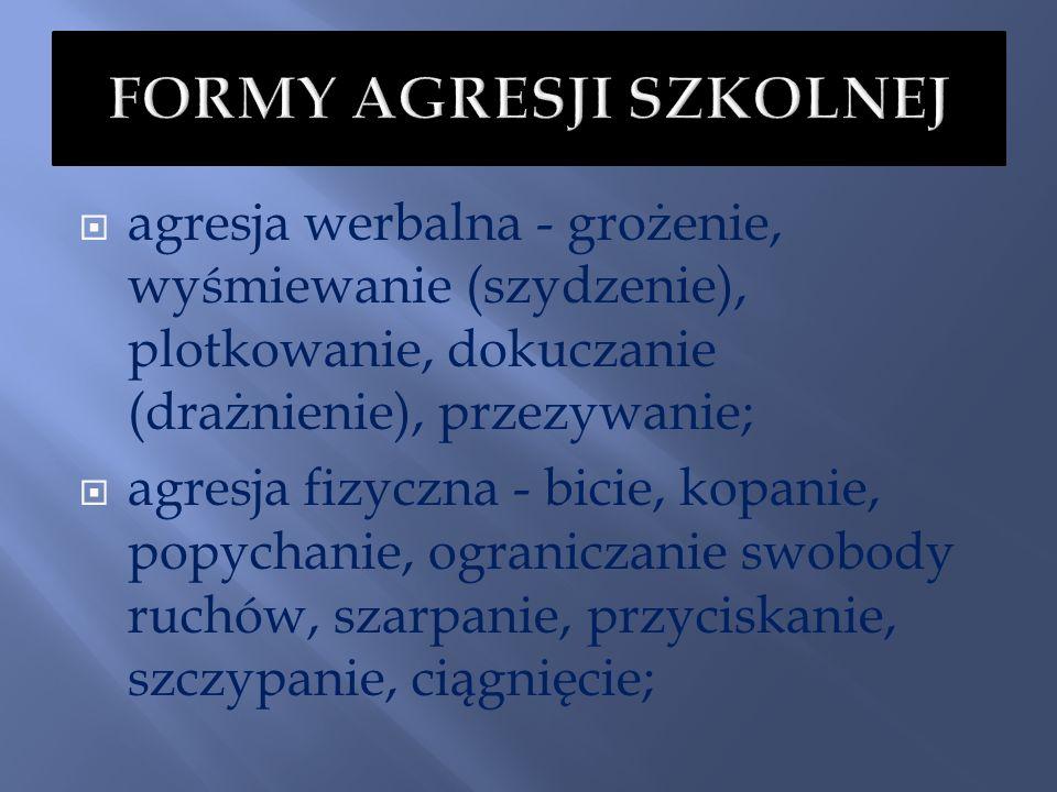 agresja werbalna - grożenie, wyśmiewanie (szydzenie), plotkowanie, dokuczanie (drażnienie), przezywanie; agresja fizyczna - bicie, kopanie, popychanie