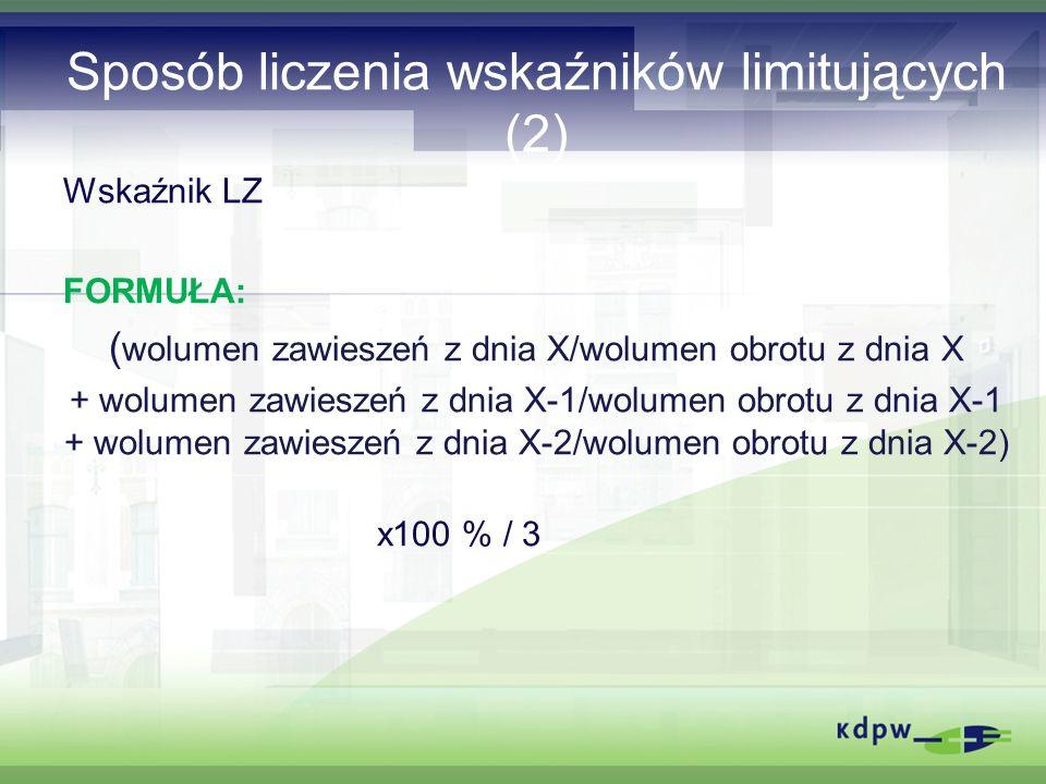 Sposób liczenia wskaźników limitujących (2) Wskaźnik LZ FORMUŁA: ( wolumen zawieszeń z dnia X/wolumen obrotu z dnia X + wolumen zawieszeń z dnia X-1/wolumen obrotu z dnia X-1 + wolumen zawieszeń z dnia X-2/wolumen obrotu z dnia X-2) x100 % / 3
