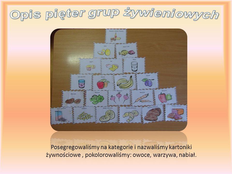 Posegregowaliśmy na kategorie i nazwaliśmy kartoniki żywnościowe, pokolorowaliśmy: owoce, warzywa, nabiał.