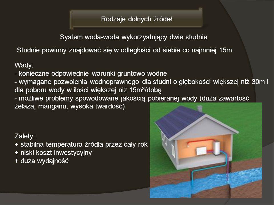 Rodzaje dolnych źródeł System woda-woda wykorzystujący dwie studnie. Zalety: + stabilna temperatura źródła przez cały rok + niski koszt inwestycyjny +