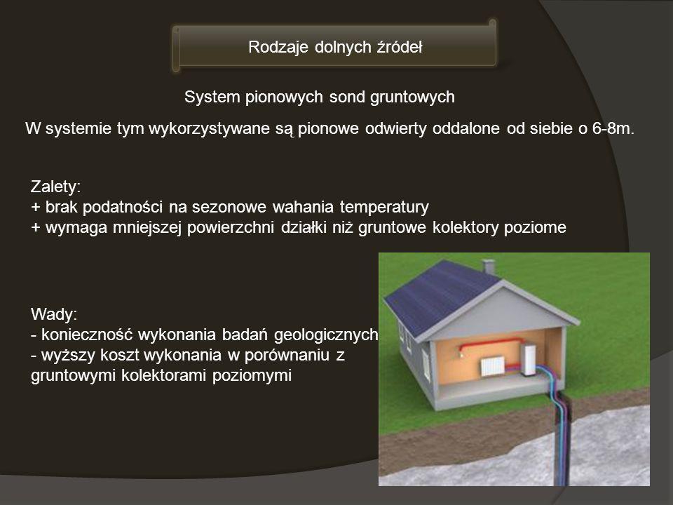 Rodzaje dolnych źródeł System pionowych sond gruntowych W systemie tym wykorzystywane są pionowe odwierty oddalone od siebie o 6-8m. Zalety: + brak po