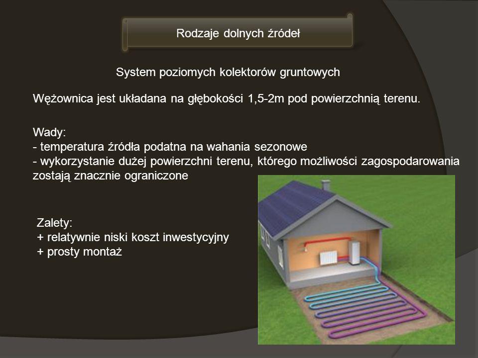 Rodzaje dolnych źródeł System poziomych kolektorów gruntowych Wężownica jest układana na głębokości 1,5-2m pod powierzchnią terenu. Zalety: + relatywn