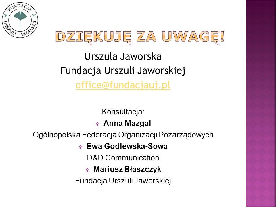 Urszula Jaworska Fundacja Urszuli Jaworskiej office@fundacjauj.pl Konsultacja: Anna Mazgal Ogólnopolska Federacja Organizacji Pozarządowych Ewa Godlew