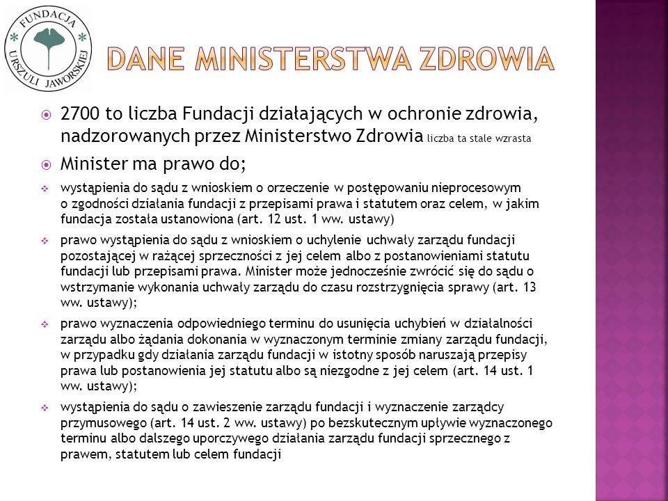 2700 to liczba Fundacji działających w ochronie zdrowia, nadzorowanych przez Ministerstwo Zdrowia liczba ta stale wzrasta Minister ma prawo do; wystąp